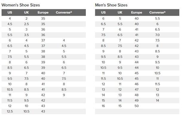 Bảng size giày của Converse